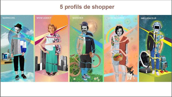 5 profils de consommateur - XL Soft