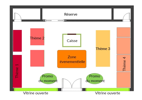 Plan-de-zoning-magasin