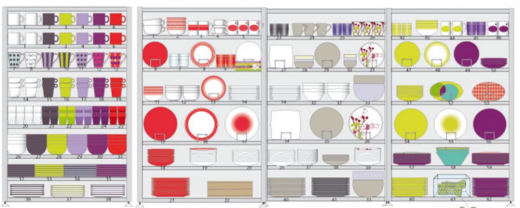 Traitement-volumes-couleurs-produits