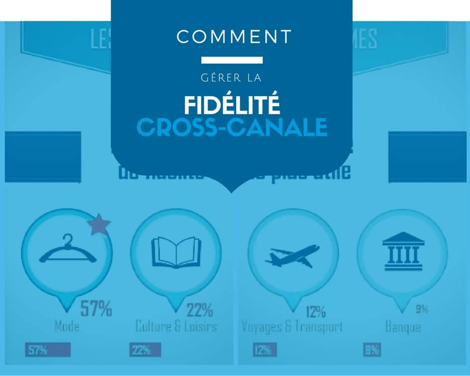 fidelite-cross-canale