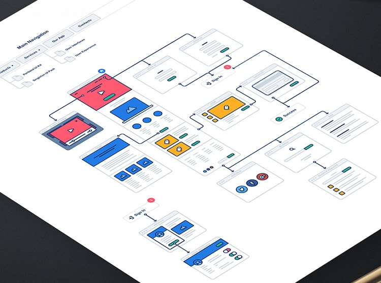 apparence-du-site-trendances-webdesign